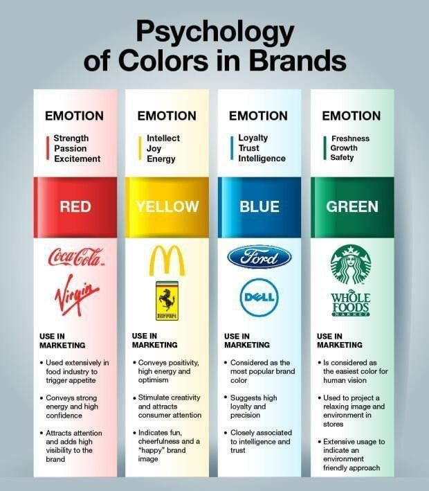 What is your colour?